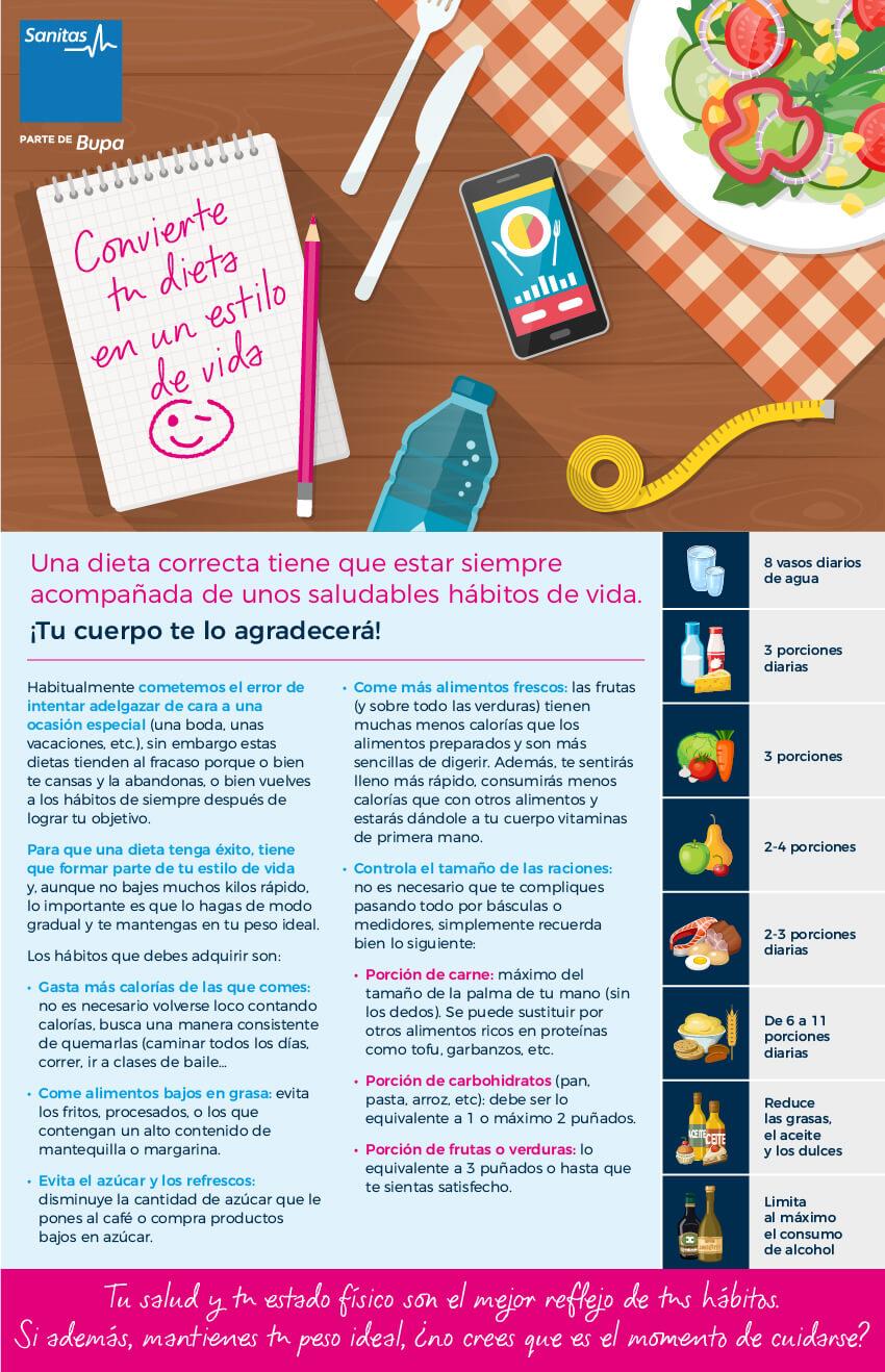 Vigila tu dieta con Sanitas